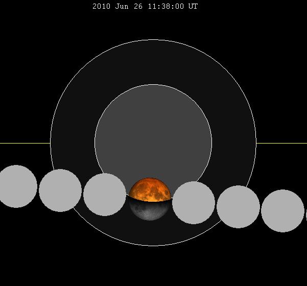 Lunar eclipse chart close-2010jun26