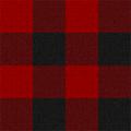 MacGregor Red & Black (aka Rob Roy Macgregor) tartan.png