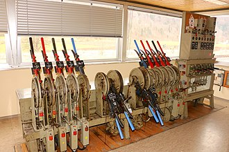 Lever frame - Lever frame of the signal box Hausen im Tal, Germany: the signals are operated by the red levers, blue levers with Arabic numerals are for points and blue levers with Roman numerals are for track locks. The box on the right of the lever frame is used for manual block signalling; the smaller green levers are used for operating the route locks. The interlocking apparatus is in the box behind the levers.