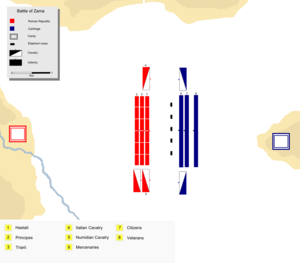 Battle of Zama - Roman and Carthaginian troop deployment