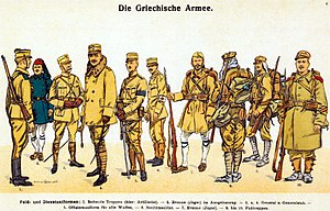 Order of battle of the Hellenic Army in the First Balkan War - Field uniforms of the Greek Army during the Balkan Wars