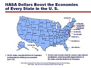 Budget of NASA - A map from NASA's web site illustrating its economic impact on the U.S. states (as of FY2003)