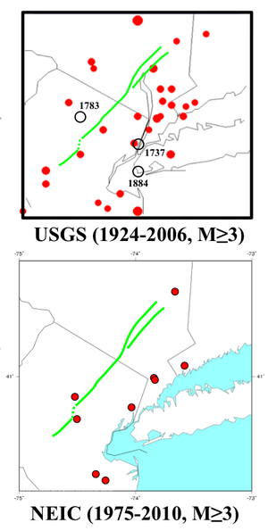 Earthquake activity in the New York City area - Seismicity in the vicinity of New York City. Data are from the U.S. Geological Survey (Top, USGS) and the National Earthquake Information Center (Bottom, NEIC). In the top figure, closed red circles indicate 1924–2006 epicenters and open black circles indicate locations of the larger earthquakes that occurred in 1737, 1783 and 1884. Green lines indicate the trace of the Ramapo fault.
