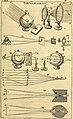 Nervus opticus sive tractatus theoricus in tres libros opticam, catoptricam, dioptricam distributus - in quibus radiorum â lumine, vel objecto per medium diaphanum processus, natura, proprietates, and (14776717413).jpg