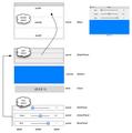 Newlisp-colourmixer-structure.png