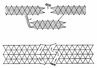 Wire obstacle - Image: Obstacle belt