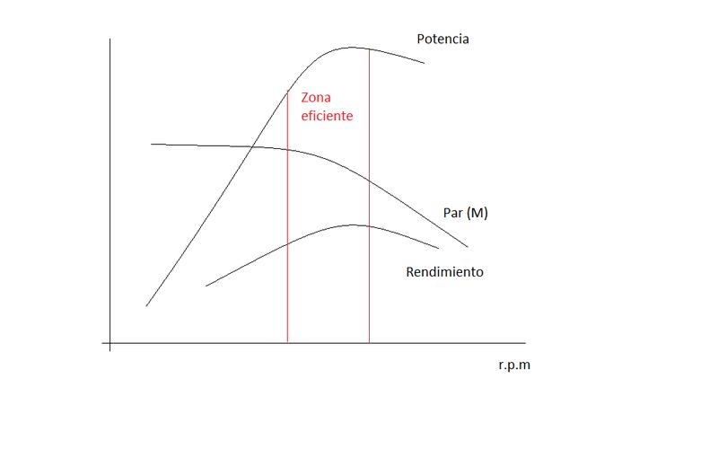 File:Potencia.png