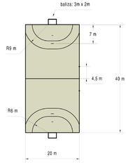 Size and line pattern of a handball field.