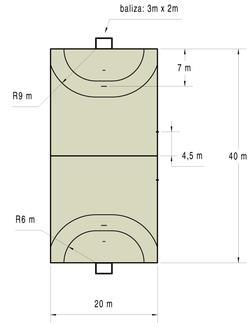 Dimensões de uma quadra de andebol indoor oficial.