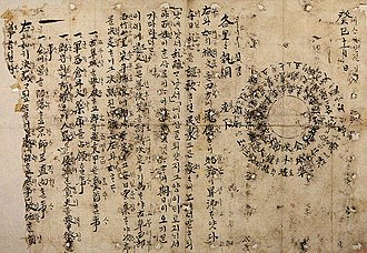 Donghak Peasant Revolution - Sabal Tongmun code, made by twenty rebels of Jeongeub, Gobu, and Taein, including Jeon Bongjun