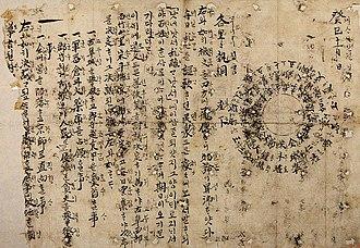 Donghak Peasant Revolution - Sabal Tongmun code, made by twenty rebels of Jeongeub, Gobu, and Taein, including Jeon Bongjun