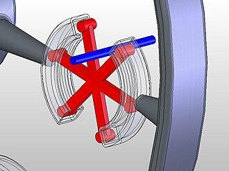 Shaft passer - Detail of a shaft passer