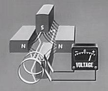 Single-phase generator - Wikipedia on