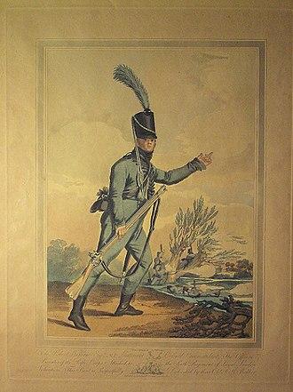 Sir Robert Wigram, 1st Baronet - Sir Robert Wigram, Bt.