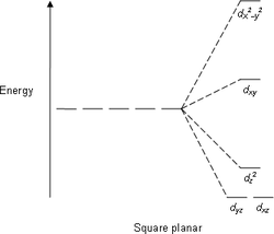 Square planar.png