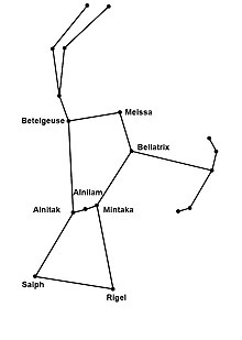 Orion (constellation) - Wikipedia