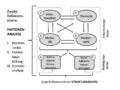 Struktur- und Faktorenanalyse im Berliner Modell (nach Jank und Meyer 2008).png