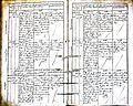 Subačiaus RKB 1832-1838 krikšto metrikų knyga 042.jpg