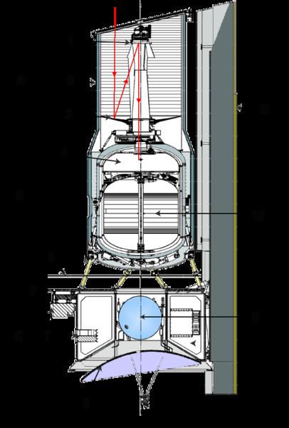 File telescope spitzer en wikimedia commons for Polissage miroir telescope