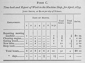 time book wikipedia