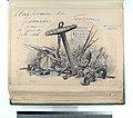 Title page) Uniformen der Spanische () () de periode 1780-1806 (NYPL b14896507-87663).jpg