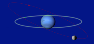 Triton orbit & Neptune