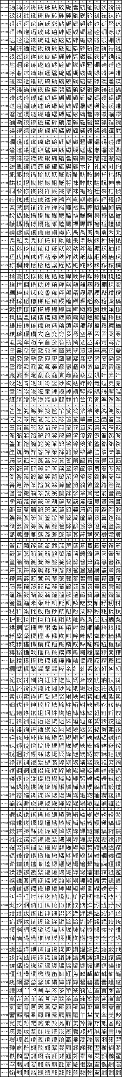 UCB CJK Unified Ideographs 7800-7FFF.png