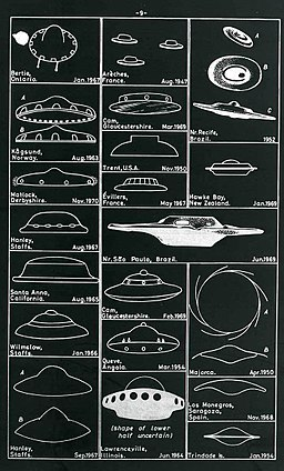 UFO Sightings Chart