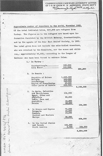 Armenian Genocide survivors - The US State Department document of the Armenian population in 1921.