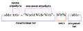 Uk html element.PNG
