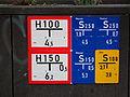 Unterflurhydrant Gas Wasser Juni 2012.JPG