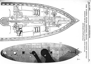 Figures 3 and 4 for the USS Spuyten Duyvil.