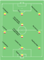 Voetbalopstelling 3-4-3 ruit.png