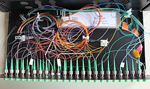 Small form-factor pluggable transceiver - WikiVisually
