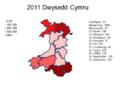 WalesPopulationDensityCymraeg2011.png