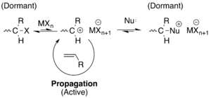 "Living polymerization - This is an example of a controlled/living cationic polymerization.  Note that the ""termination"" step has been placed in equilibrium with an ""initiation"" step in either direction.  Nu: is a weak nucleophile that can reversibly leave, while the MXn is a weak Lewis acid M bound to a halogen X to generate the carbocation."