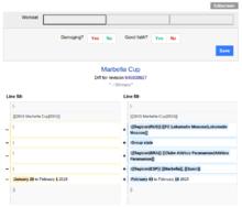 wikipedia labels edit quality invite wikipedia