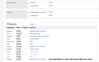 Wikipedia sitelinks Q30-2014-01-16-suggested-layout.png