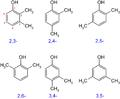 Xylenol isomers.png