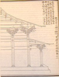 Diagram of corbel brackets from a cross section of a hall, from Li Jie's Yingzao Fashi published in 1103.