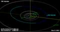 Орбита астероида 100.png