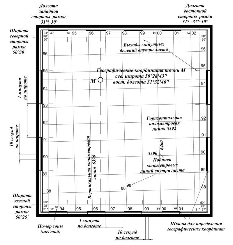 Примеры решения задач по военной топографии задача по химии решение онлайн