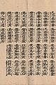 自我偈 Big Accordion Book of Hokekyou or Lotus Sutra printed in Edo Era 28cm 法華経 折り本 江戸期 刊本 07.jpg