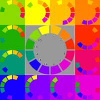 12 major color circles.png