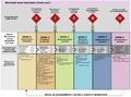 1 UA VA IT Project Management Framework.png