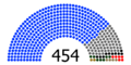 2000 Lower House Egypt.PNG