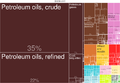 2014 Russia Products Exports Treemap.png