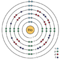 67 holmium (Ho) enhanced Bohr model.png