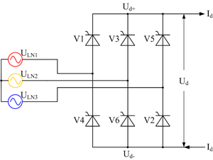 controlled three-phase full-wave bridge rectifier circuit (b6c) using  thyristors as the switching elements, ignoring supply inductance