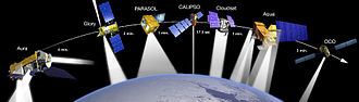 Orbiting Carbon Observatory - The A-Train satellite constellation